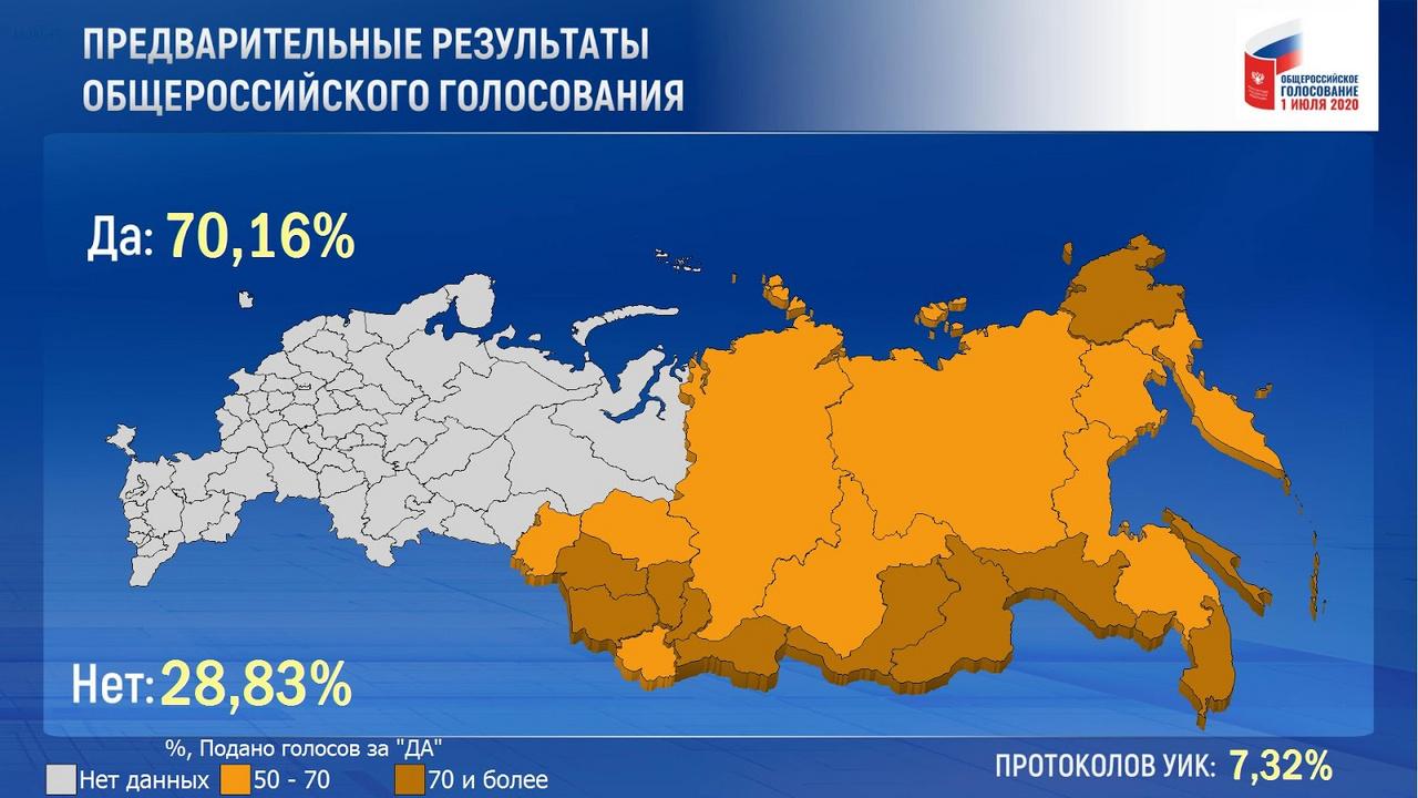 Явка в Кировской области превысила 50%