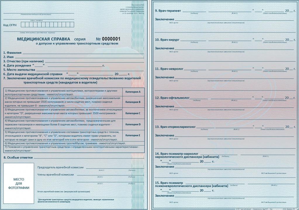 Водительская медицинская справка киров генетический анализ крови с мужем одинаковый