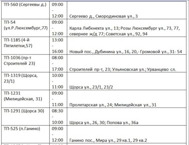 В Кирове десятки домов останутся без электроэнергии 1 марта
